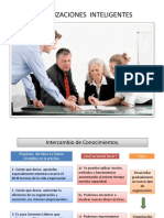 Estrategias Para Formación Org. Inteligentes