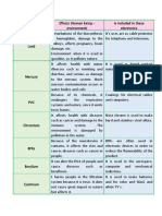 tabla informatica 1