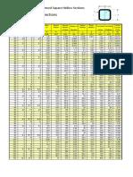 Tabelas Tubos en 10219 - SHS