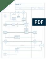 SASC.pdf