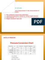 Continuous Pressure Measurement
