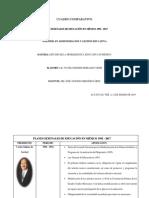 Planes Sexenales de Educación en Mexico 1992 -2017 - Lic. Geni