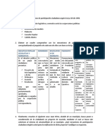 Taller Mecanismos de Participación Ciudadana