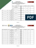 100518_Listado Centros de Formación inscritos.pdf