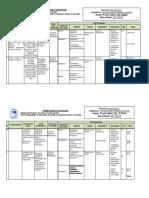 Plan de Evaluación Formación Para la Soberanía Nacional 4to Año