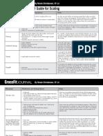 CFJ Pregnancy Christensen Table 5
