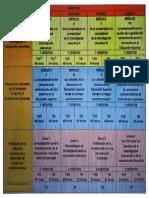 Plan de Estudios Maestria en Competencias Parala Formación Docente-convertido