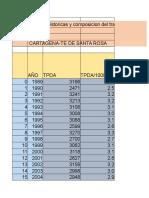 calculo de rata de crecimiento anual del trancito