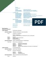Índice General CGP.docx