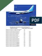 Denominaciones de La IATA y La OACI Del Boeing 73729