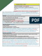 Resumo - Tipologia Textual