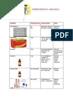 Lista de Medic Bien