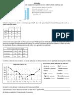 Atividades - Matemática - Gráficos