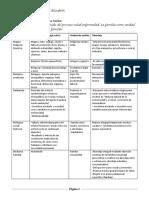 5.-Modelos Para El Estudio Salud Enfermedad La Familia Comunidad de Analisis de La Medicina Familiar