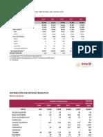 Gastos en medicamentos en las entidades federativas durante el gobierno de EPN