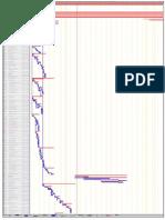 Cronograma Gannt Para Imprimir Totorani