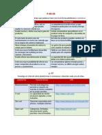 Informatica Tarea p.48-56