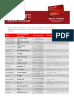 comercios adheridos en tigre.pdf