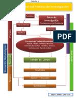 Esquema-Proceso-y-protocolo.pdf