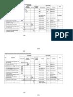 1.Sop Survei & Perenc,Spm,Kiner