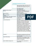 Ekonomický slovník.pdf