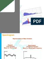Interpretation of Spectrogram