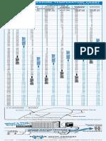 Sporlan TP chart