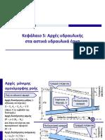 UHW_5_Hydraulics.pdf