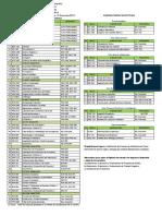 Plan de estudios Ingeniería Ambiental UMSA