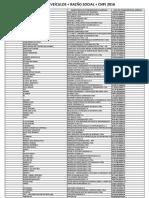 Lista-de-Veiculos-2007-2016.pdf