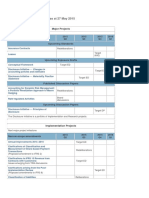 3 IASB Work Plan May 2015 2