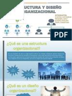5 Estructura y Diseño Organizacional