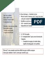 D. Afonso henriques.pdf