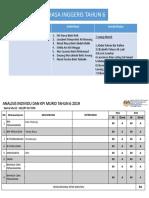 Analisis Individu Dan KPI Individu Tahun 456 2019