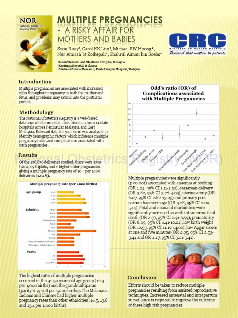 Multiple Pregnancy NOR Poster | Multiple Births | Childbirth