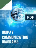 Communication Diagrams