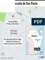 Tiroteo en Brasil