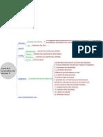 INF786 Cours 6(1) La Transition Des Services TI
