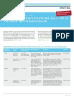 Technical Regulatory News No5 2015 Tcm8-26443