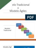 Modelo Tradicional X Modelo Agil