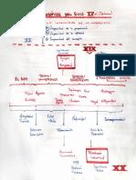 2da Clase Historia IV - Carlos Villarino _ 28-02-19