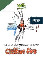 Creative Fire.pdf