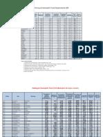 Evaluación del Desempeño Fiscal 2009 Web