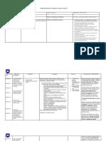 Planificacion Taller deLenguaje 4° básico Primer semestre 2019