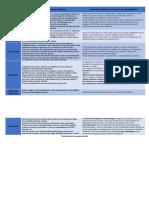 Semana 2, Transtornos Del Desarrollo Intelectual y Transtornos Disruptivos
