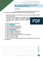 Eca GAB.pdf