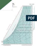Carta Sicrometrica a Nivel Del Mar
