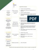Partes de La Monografía y El Informe Técnico