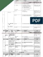 T2_RPT MT_23.12.2017 Semakan KSSR.doc