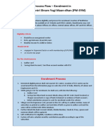 PM-SYM Enrolment Process